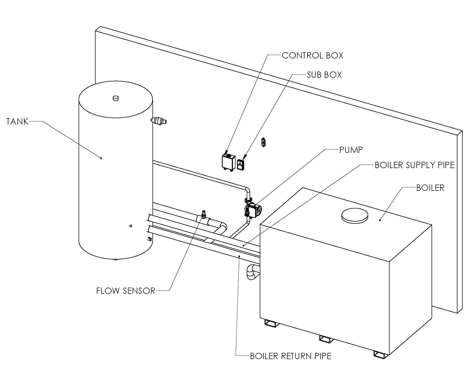 Hot Water Recirculating Boiler
