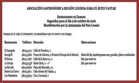 academia grastronómica región leonesa