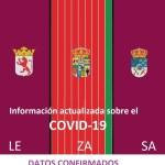 PORTADA DATOS REGION LEONESA COVID 19 A 19 DE MARZO 2020