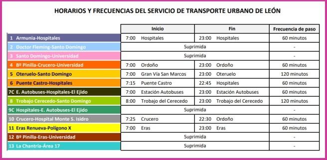 horarios y frecuencias bus servicios extraordinarios estado de alerta