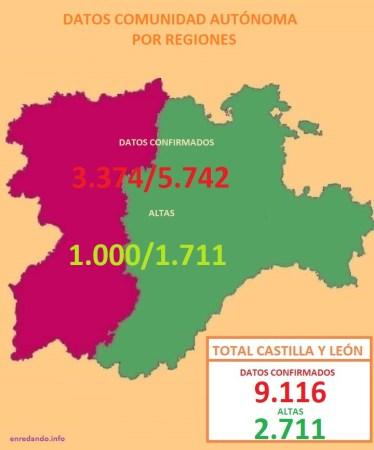 DATOS COVID 19 EN LA COMUNIDAD AUTONOMA DE CASTILLA Y LEÓN POR REGIONES A 6 DE ABRIL 2020