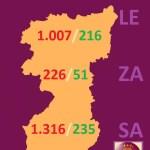 PLANTILLA PORTADA DATOS REGION LEONESA COVID 19 A 1 abril 2020