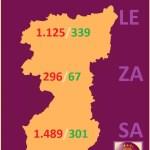 PLANTILLA PORTADA DATOS REGION LEONESA COVID 19 A 3 DE ABRIL DE 2020