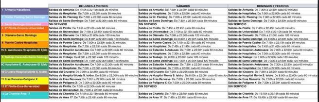 horarios autobuses urbanos león fase 1