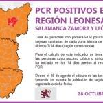 PLANTILLA PCR REGIÓN LEONESA SALAMANCA, ZAMORA Y LEÓN A 28 DE OCTUBRE DE 2020