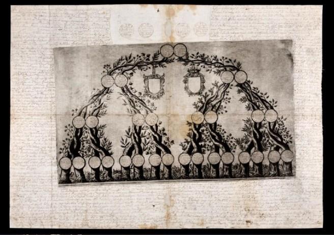fondo documental de la familia Prado