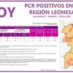 PCR 18 NOVIEMBRE REGIÓN LEONESA SALAMANCA, ZAMORA Y LEÓN