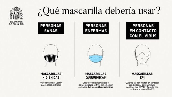 Usar #mascarilla es un método de prevención de contagio de la #COVID19