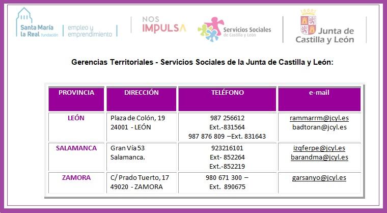 GERENCIA SERVICIOS SOCIALES REGION LEONESA