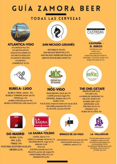 Feria Cerveza 2021. Cervezas