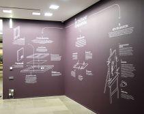 Dans le Secret des œuvres d'art au Musée Fabre - Une œuvre invisible - le paysage à l'auberge d'Herman van Swanevelt