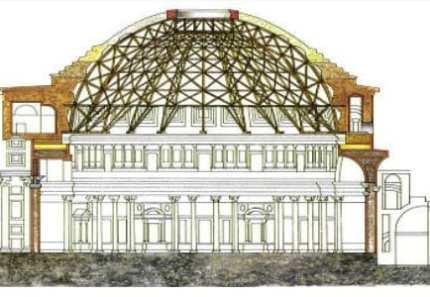 Panteón de Roma dibujo sección