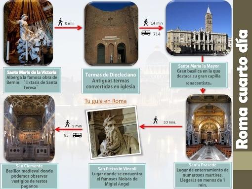que ver en Roma dia 4