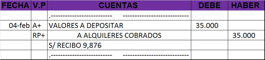 Libro Diario. Ejemplo de asiento contable de Variación patrimonial modificativa A+ RP+