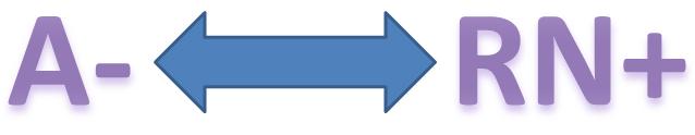 Variaciones patrimoniales Modificativa. Disminución del Activo por culpa del aumento en las Pérdidas