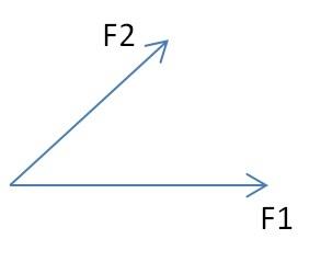 Esta imagen tiene un atributo alt vacío; el nombre del archivo es Fuerzas-concurrentes-1-1.jpg