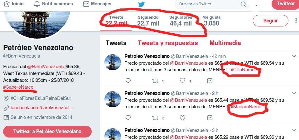 Se trata de posicionar un marcador fraudulento del precio del petroleo venezolano