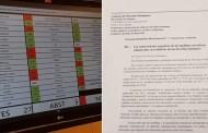 ATENCIÓN!!!: Consejo de DDHH de la ONU aprobó resolución venezolana contra medidas coercitivas
