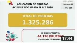 Reporte Coronavirus Venezuela, 06/07/2020: Delcy Rodríguez informa 242 nuevos casos y 3 fallecidos (+Video)