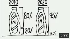 Boza con Valdez: Disminución de salarios en comparación con ganancias de capitalistas, 2010-2020 (+Video)