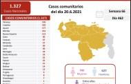 Casos activos, fallecidos, tasas de recuperación y de letalidad por estados Covid 19 Venezuela al 20JUN2021