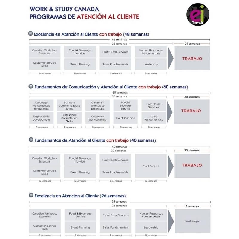 Atención al cliente en Canadá