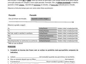 Folha de exercício de português com gabarito focada na explicação e uso do Pretérito Mais-que-perfeito composto do Indicativo.