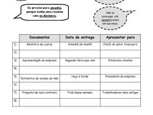 Nessa atividade de português de negócios os estudantes são incentivados a usar um diálogo estimulado e cooperar para concluir uma tarefa.