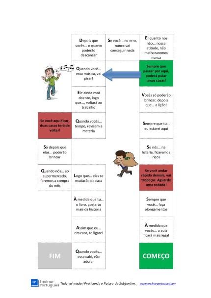 Jogo de tabuleiro com exercício sobre o Futuro do Subjuntivo para ser feito em turma, duplas ou mesmo individualmente para nível avançado.
