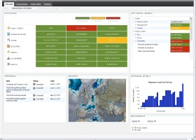 IBM Intelligent Operations Center for Smart Cities dashboard