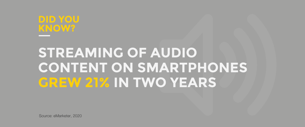 A stat that states audio streaming grew 21% in the last two years.
