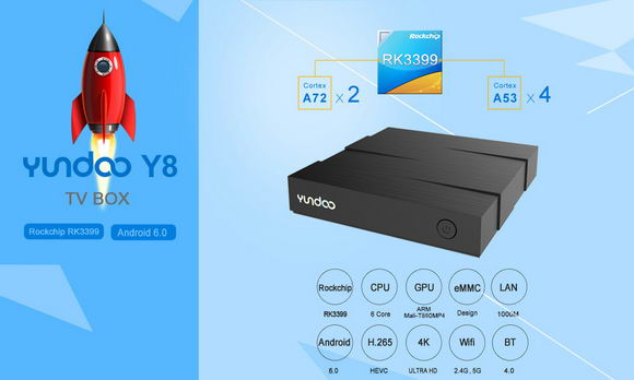Latest Yundoo Y8 TV Box Firmware Download Android Marshmallow 6.0.1