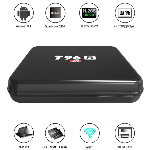Latest T96R TV Box Firmware Download Android Lollipop 5.1.1