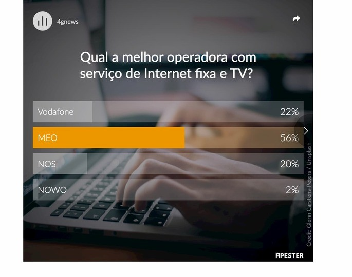 MEO, Vodafone, NOS and NOWO. This is the best operator with fixed internet and TV