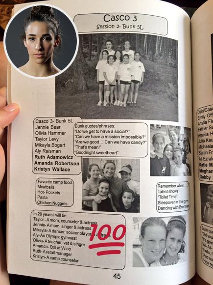 Aly Raisman, foto de anuário um at people.com em people.com