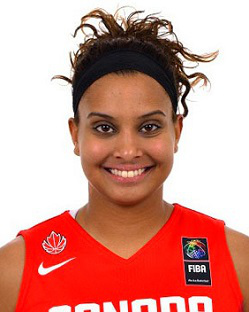 Miah-Marie Langlois - the cool, fun, basketball player with Afro-American roots in 2020
