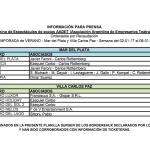 Addet: Quiénes lideran la temporada teatral en Mar del Plata y Villa Carlos Paz