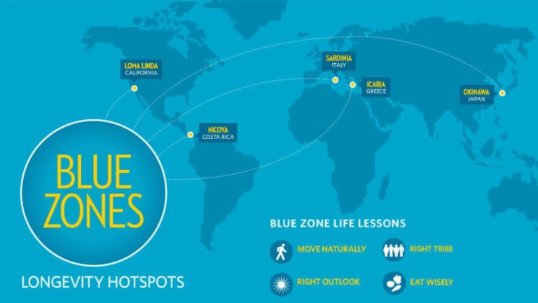 zonas azules en las que la dieta lleva a la longevidad