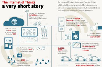 impacted by the internet of things