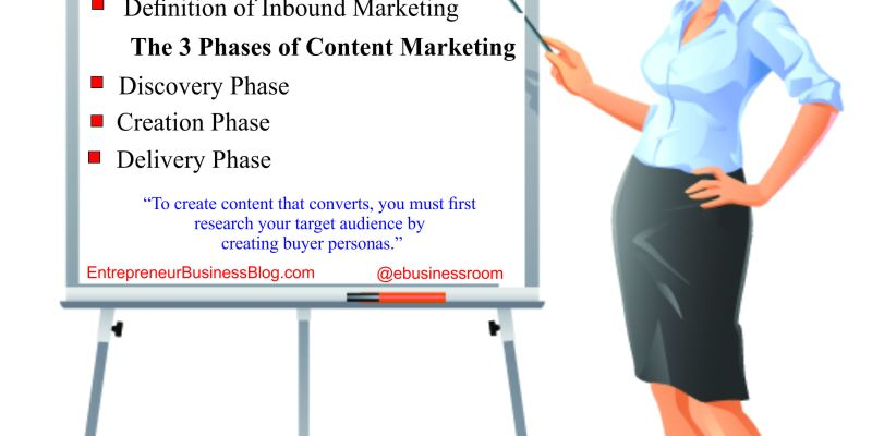 Inbound marketing for entrepreneurs