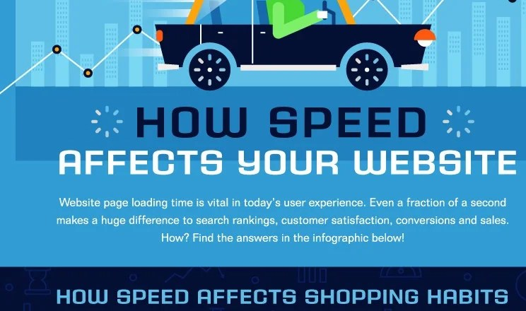 Infographic shows 20 things slowing down your mobile site