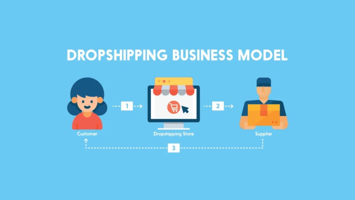 The best dropshipping business model