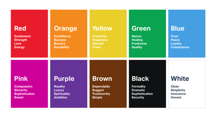 How to use color psychology in marketing and advertising