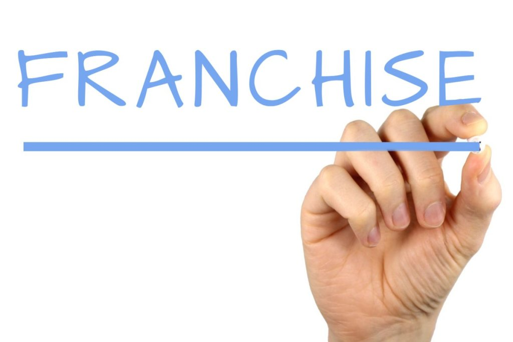 30 Popular Malaysian Franchises and How Much They Cost