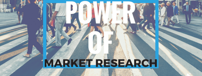 Power Of Market Research