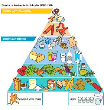 Una buena alimentación mejora tu salud