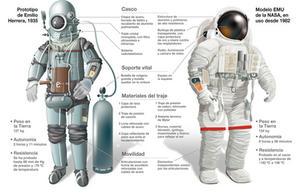 La escafandra fue el predecesor de los trajes espaciales