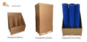 Un diseño de DS Smith Tecnicarton permite el transporte y exhibición de productos de gran volumen en un mismo embalaje