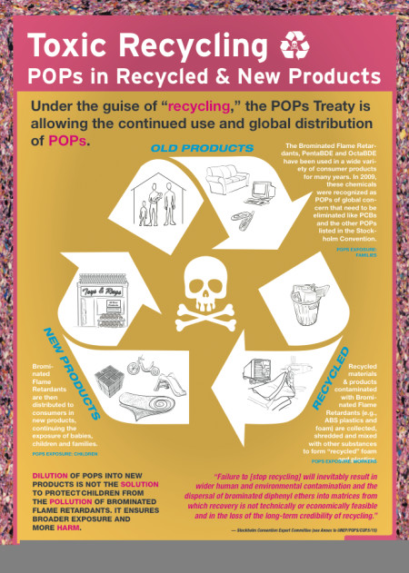 pdbe_poster_recycle_symbol_v2_0_2015-cover