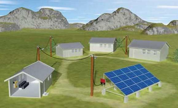 mini-grid solar system